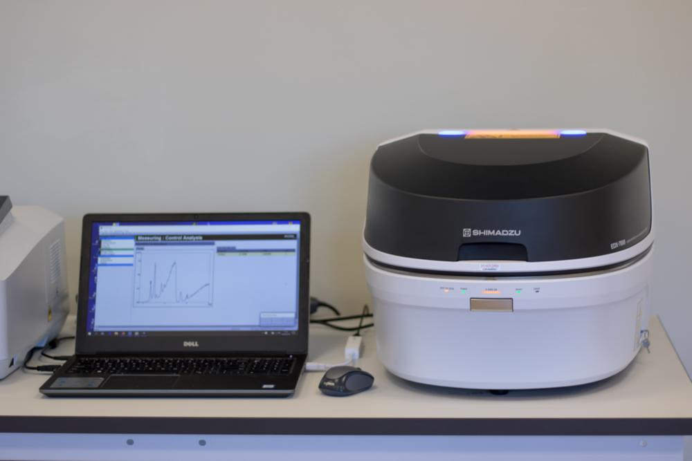Analiza RoHS - sprawdzanie poziomu substancji niebezpiecznych w urządzeniach elektrycznych i elektronicznych